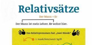 Relativsatz (Относительное придаточное предложение)
